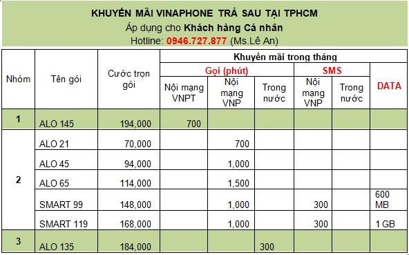 Khuyen mai Vinaphone ca nhan 2014