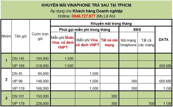 Khuyen mai Vinaphone tra sau Doanh nghiep 2014