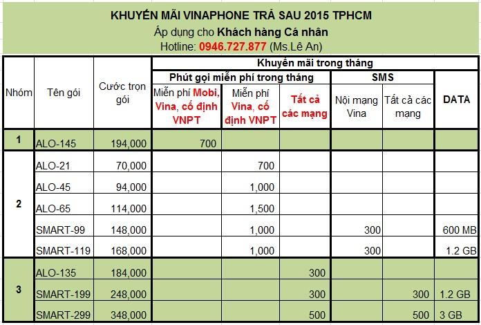 Vinaphone tra sau 2015 Ca nhan
