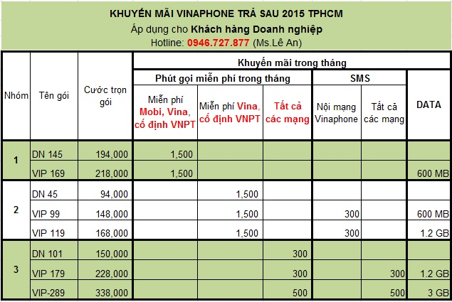 Vinaphone tra sau 2015 Doanh nghiep