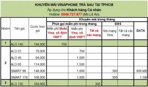 Chuong trinh khuyen mai Vinaphone tra sau 2015