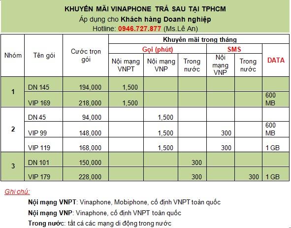 Vinaphone tang dien thoai 2014
