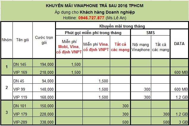 Vinaphone-tra-sau-2016-Doanh-nghiep